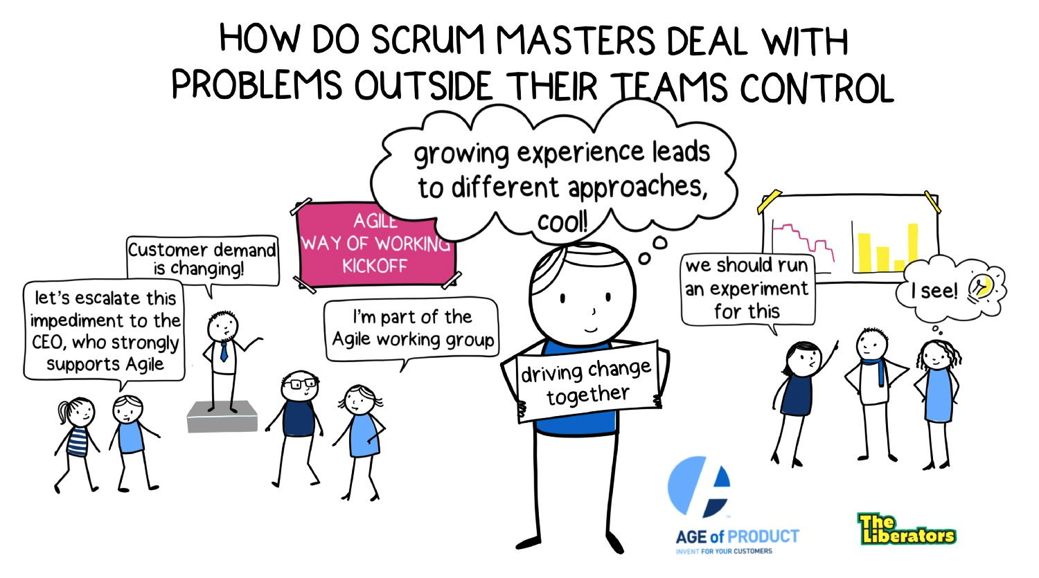 Survey Results: Scrum Master Problem Solving — Berlin Product People GmbH